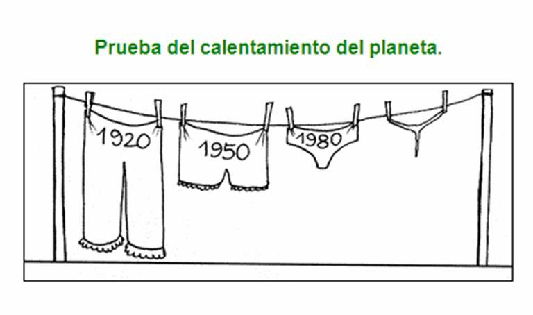 Ropa tendida. 1920: pantalón largo; 1950: pantalón corto; 1980: braguitas; después: tanga.